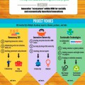 infografic 2015